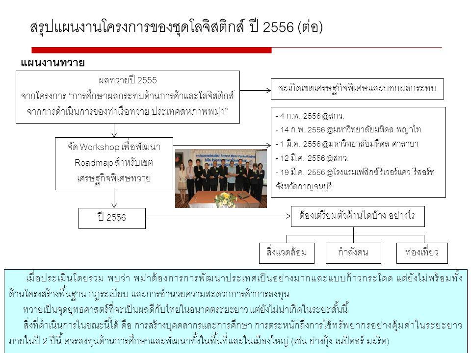 29 Thailand Research Fund (TRF) สรุปแผนงานโครงการของชุดโลจิสติกส์ ปี 2556 (ต่อ) แผนงานทวาย ต้องเตรียมตัวด้านใดบ้าง อย่างไร ผลทวายปี 2555 จากโครงการ การศึกษาผลกระทบด้านการค้าและโลจิสติกส์ จากการดำเนินการของท่าเรือทวาย ประเทศสหภาพพม่า จะเกิดเขตเศรษฐกิจพิเศษและบอกผลกระทบ ปี 2556 สิ่งแวดล้อมกำลังคนท่องเที่ยว จัด Workshop เพื่อพัฒนา Roadmap สำหรับเขต เศรษฐกิจพิเศษทวาย เมื่อประเมินโดยรวม พบว่า พม่าต้องการการพัฒนาประเทศเป็นอย่างมากและแบบก้าวกระโดด แต่ยังไม่พร้อมทั้ง ด้านโครงสร้างพื้นฐาน กฎระเบียบ และการอำนวยความสะดวกการค้าการลงทุน ทวายเป็นจุดยุทธศาสตร์ที่จะเป็นผลดีกับไทยในอนาคตระยะยาว แต่ยังไม่น่าเกิดในระยะสั้นนี้ สิ่งที่ดำเนินการในขณะนี้ได้ คือ การสร้างบุคคลากรและการศึกษา การตระหนักถึงการใช้ทรัพยากรอย่างคุ้มค่าในระยะยาว ภายในปี 2 ปีนี้ ควรลงทุนด้านการศึกษาและพัฒนาทั้งในพื้นที่และในเมืองใหญ่ (เช่น ย่างกุ้ง เนปิดอร์ มะริด) - 4 ก.พ.