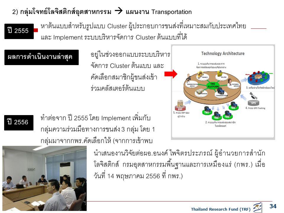 34 Thailand Research Fund (TRF) ปี 2555 ปี 2556 หาต้นแบบสำหรับรูปแบบ Cluster ผู้ประกอบการขนส่งที่เหมาะสมกับประเทศไทย และ Implement ระบบบริหารจัดการ Cluster ต้นแบบที่ได้ อยู่ในช่วงออกแบบระบบบริหาร จัดการ Cluster ต้นแบบ และ คัดเลือกสมาชิกผู้ขนส่งเข้า ร่วมคลัสเตอร์ต้นแบบ ผลการดำเนินงานล่าสุค ทำต่อจาก ปี 2555 โดย Implement เพิ่มกับ กลุ่มความร่วมมือทางการขนส่ง 3 กลุ่ม โดย 1 กลุ่มมาจากกพร.คัดเลือกให้ (จากการเข้าพบ 2) กลุ่มโจทย์โลจิสติกส์อุตสาหกรรม  แผนงาน Transportation นำเสนองานวิจัยต่อผอ.อนงค์ ไพจิตรประภรณ์ ผู้อำนวยการสำนัก โลจิสติกส์ กรมอุตสาหกรรมพื้นฐานและการเหมืองแร่ (กพร.) เมื่อ วันที่ 14 พฤษภาคม 2556 ที่ กพร.)