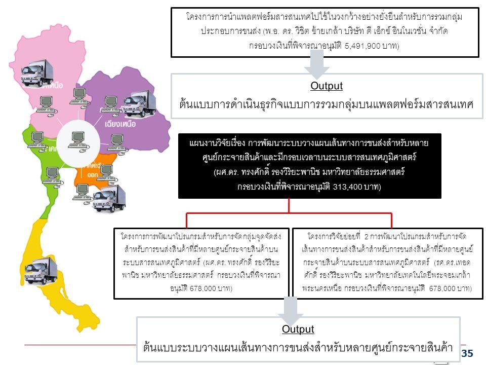 35 Thailand Research Fund (TRF) 35 แผนงานวิจัยเรื่อง การพัฒนาระบบวางแผนเส้นทางการขนส่งสำหรับหลาย ศูนย์กระจายสินค้าและมีกรอบเวลาบนระบบสารสนเทศภูมิศาสตร์ (ผศ.ดร.