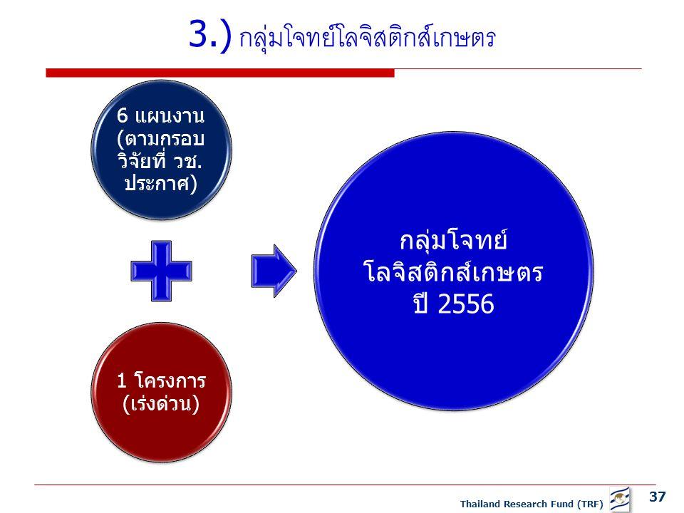 37 Thailand Research Fund (TRF) 3.) กลุ่มโจทย์โลจิสติกส์เกษตร 6 แผนงาน (ตามกรอบ วิจัยที่ วช.