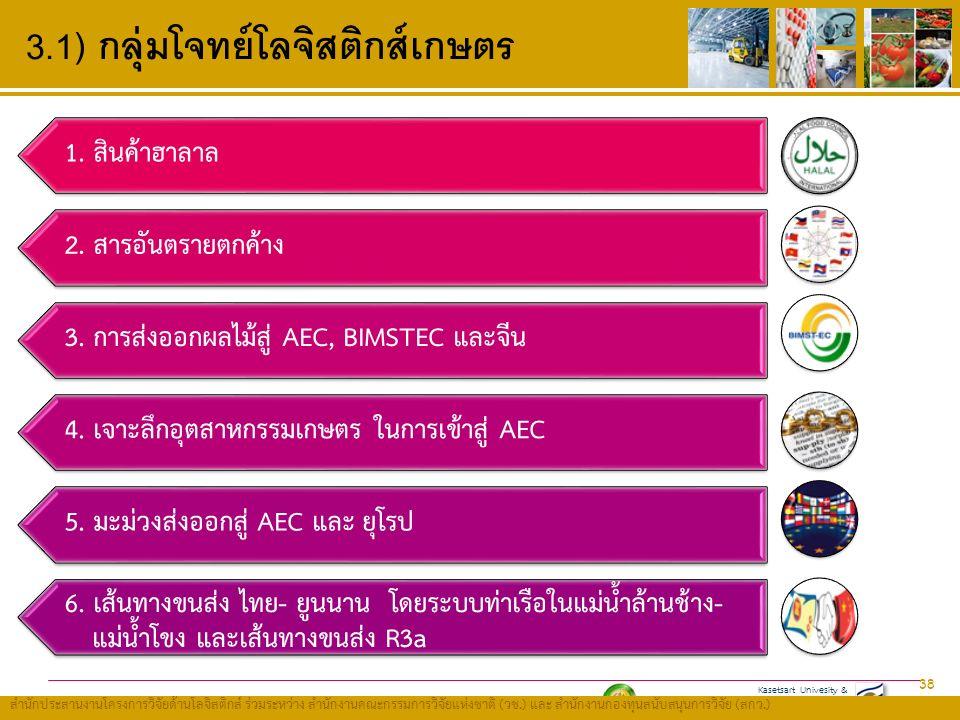 Kasetsart Univesity & Thailand Research Fund (TRF) สำนักประสานงานโครงการวิจัยด้านโลจิสติกส์ ร่วมระหว่าง สำนักงานคณะกรรมการวิจัยแห่งชาติ ( วช.) และ สำนักงานกองทุนสนับสนุนการวิจัย ( สกว.) 3.1) กลุ่มโจทย์โลจิสติกส์เกษตร 1.