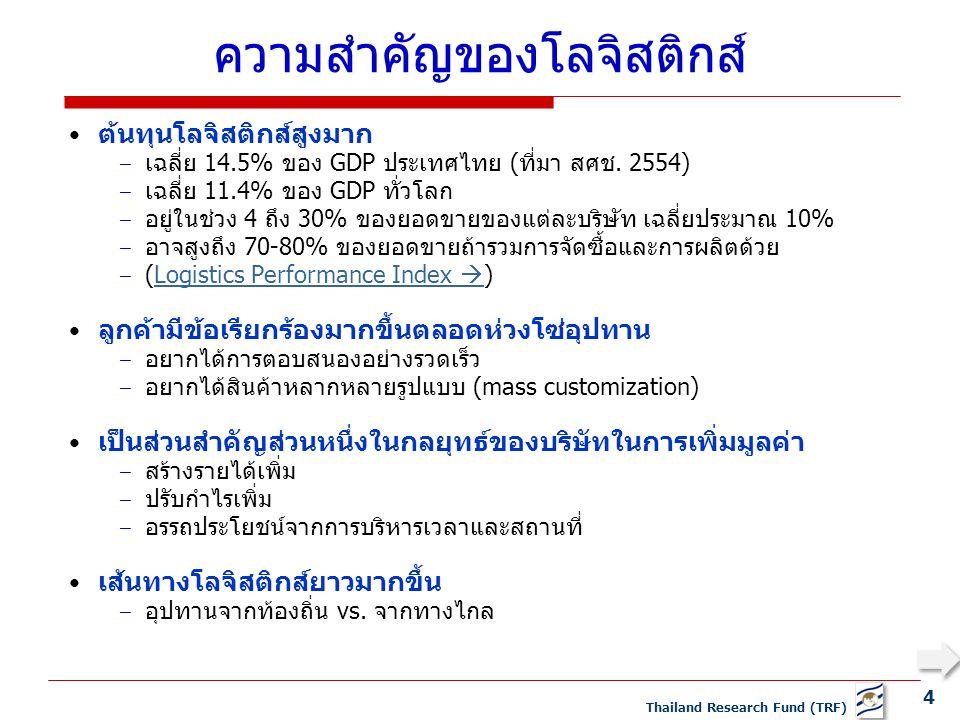4 Thailand Research Fund (TRF) ความสำคัญของโลจิสติกส์ ต้นทุนโลจิสติกส์สูงมาก ‒ เฉลี่ย 14.5% ของ GDP ประเทศไทย (ที่มา สศช.