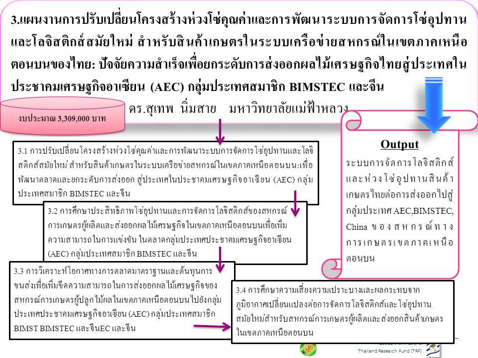 Kasetsart Univesity & Thailand Research Fund (TRF) 41 3.แผนงานการปรับเปลี่ยนโครงสร้างห่วงโซ่คุณค่าและการพัฒนาระบบการจัดการโซ่อุปทาน และโลจิสติกส์สมัยใหม่ สำหรับสินค้าเกษตรในระบบเครือข่ายสหกรณ์ในเขตภาคเหนือ ตอนบนของไทย: ปัจจัยความสำเร็จเพื่อยกระดับการส่งออกผลไม้เศรษฐกิจไทยสู่ประเทศใน ประชาคมเศรษฐกิจอาเซียน (AEC) กลุ่มประเทศสมาชิก BIMSTEC และจีน ดร.สุเทพ นิ่มสาย มหาวิทยาลัยแม่ฟ้าหลวง 3.แผนงานการปรับเปลี่ยนโครงสร้างห่วงโซ่คุณค่าและการพัฒนาระบบการจัดการโซ่อุปทาน และโลจิสติกส์สมัยใหม่ สำหรับสินค้าเกษตรในระบบเครือข่ายสหกรณ์ในเขตภาคเหนือ ตอนบนของไทย: ปัจจัยความสำเร็จเพื่อยกระดับการส่งออกผลไม้เศรษฐกิจไทยสู่ประเทศใน ประชาคมเศรษฐกิจอาเซียน (AEC) กลุ่มประเทศสมาชิก BIMSTEC และจีน ดร.สุเทพ นิ่มสาย มหาวิทยาลัยแม่ฟ้าหลวง Output ระบบการจัดการโลจิสติกส์ และห่วงโซ่อุปทานสินค้า เกษตรไทยต่อการส่งออกไปสู่ กลุ่มประเทศ AEC,BIMSTEC, China ของสหกรณ์ทาง การเกษตรเขตภาคเหนือ ตอนบน งบประมาณ 3,309,000 บาท 3.1 การปรับเปลี่ยนโครงสร้างห่วงโซ่คุณค่าและการพัฒนาระบบการจัดการโซ่อุปทานและโลจิ สติกส์สมัยใหม่ สำหรับสินค้าเกษตรในระบบเครือข่ายสหกรณ์ในเขตภาคเหนือตอนบน:เพื่อ พัฒนาตลาดและยกระดับการส่งออก สู่ประเทศในประชาคมเศรษฐกิจอาเซียน (AEC) กลุ่ม ประเทศสมาชิก BIMSTEC และจีน 3.2 การศึกษาประสิทธิภาพโซ่อุปทานและการจัดการโลจิสติกส์ของสหกรณ์ การเกษตรผู้ผลิตและส่งออกผลไม้เศรษฐกิจในเขตภาคเหนือตอนบนเพื่อเพิ่ม ความสามารถในการแข่งขัน ในตลาดกลุ่มประเทศประชาคมเศรษฐกิจอาเซียน (AEC) กลุ่มประเทศสมาชิก BIMSTEC และจีน 3.3 การวิเคราะห์โอกาศทางการตลาดมาตราฐานและต้นทุนการ ขนส่งเพื่อเพิ่มขีดความสามารถในการส่งออกผลไม้เศรษฐกิจของ สหกรณ์การเกษตรผู้ปลูกไม้ผลในเขตภาคเหนือตอนบนไปยังกลุ่ม ประเทศประชาคมเศรษฐกิจอาเซียน (AEC) กลุ่มประเทศสมาชิก BIMST BIMSTEC และจีนEC และจีน 3.4 การศึกษาความเสี่ยงความเปราะบางและผลกระทบจาก ภูมิอากาศเปลี่ยนแปลงต่อการจัดการโลจิสติกส์และโซ่อุปทาน สมัยใหม่สำหรับสหกรณ์การเกษตรผู้ผลิตและส่งออกสินค้าเกษตร ในเขตภาคเหนือตอนบน