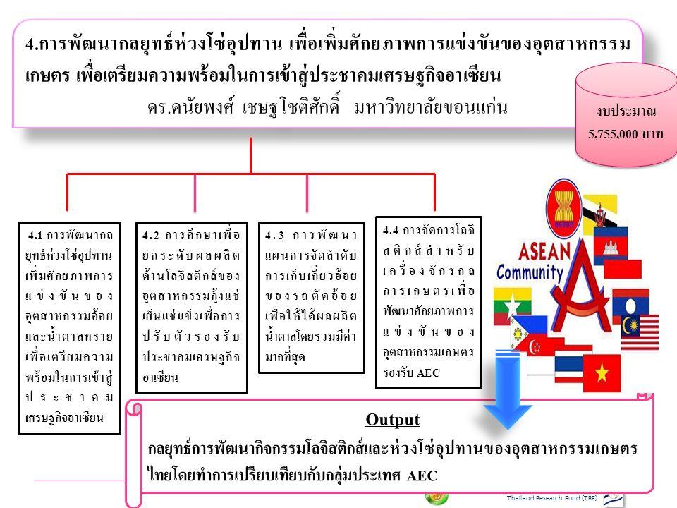 Kasetsart Univesity & Thailand Research Fund (TRF) 42 4.การพัฒนากลยุทธ์ห่วงโซ่อุปทาน เพื่อเพิ่มศักยภาพการแข่งขันของอุตสาหกรรม เกษตร เพื่อเตรียมความพร้อมในการเข้าสู่ประชาคมเศรษฐกิจอาเซียน ดร.ดนัยพงศ์ เชษฐโชติศักดิ์ มหาวิทยาลัยขอนแก่น 4.การพัฒนากลยุทธ์ห่วงโซ่อุปทาน เพื่อเพิ่มศักยภาพการแข่งขันของอุตสาหกรรม เกษตร เพื่อเตรียมความพร้อมในการเข้าสู่ประชาคมเศรษฐกิจอาเซียน ดร.ดนัยพงศ์ เชษฐโชติศักดิ์ มหาวิทยาลัยขอนแก่น 4.1 การพัฒนากล ยุทธ์ห่วงโซ่อุปทาน เพิ่มศักยภาพการ แข่งขันของ อุตสาหกรรมอ้อย และน้ำตาลทราย เพื่อเตรียมความ พร้อมในการเข้าสู่ ประชาคม เศรษฐกิจอาเซียน 4.2 การศึกษาเพื่อ ยกระดับผลผลิต ด้านโลจิสติกส์ของ อุตสาหกรรมกุ้งแช่ เย็นแช่แข็งเพื่อการ ปรับตัวรองรับ ประชาคมเศรษฐกิจ อาเซียน 4.3 การพัฒนา แผนการจัดลำดับ การเก็บเกี่ยวอ้อย ของรถตัดอ้อย เพื่อให้ได้ผลผลิต น้ำตาลโดยรวมมีค่า มากที่สุด 4.4 การจัดการโลจิ สติกส์สำหรับ เครื่องจักรกล การเกษตรเพื่อ พัฒนาศักยภาพการ แข่งขันของ อุตสาหกรรมเกษตร รองรับ AEC Output กลยุทธ์การพัฒนากิจกรรมโลจิสติกส์และห่วงโซ่อุปทานของอุตสาหกรรมเกษตร ไทยโดยทำการเปรียบเทียบกับกลุ่มประเทศ AEC งบประมาณ 5,755,000 บาท