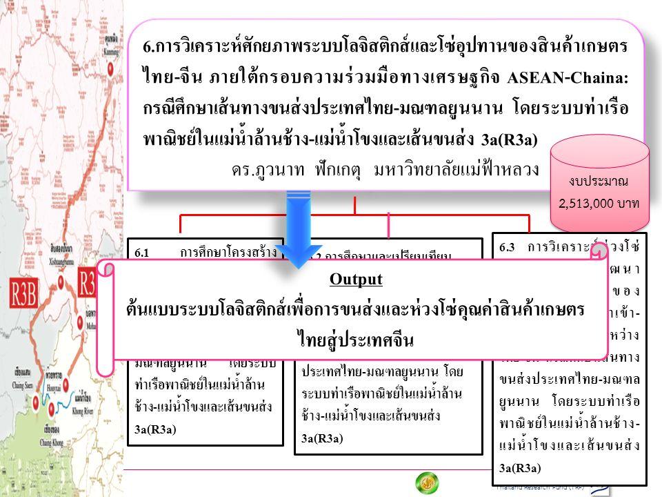 Kasetsart Univesity & Thailand Research Fund (TRF) 44 6.การวิเคราะห์ศักยภาพระบบโลจิสติกส์และโซ่อุปทานของสินค้าเกษตร ไทย-จีน ภายใต้กรอบความร่วมมือทางเศรษฐกิจ ASEAN-Chaina: กรณีศึกษาเส้นทางขนส่งประเทศไทย-มณฑลยูนนาน โดยระบบท่าเรือ พาณิชย์ในแม่น้ำล้านช้าง-แม่น้ำโขงและเส้นขนส่ง 3a(R3a) ดร.ภูวนาท ฟักเกตุ มหาวิทยาลัยแม่ฟ้าหลวง 6.การวิเคราะห์ศักยภาพระบบโลจิสติกส์และโซ่อุปทานของสินค้าเกษตร ไทย-จีน ภายใต้กรอบความร่วมมือทางเศรษฐกิจ ASEAN-Chaina: กรณีศึกษาเส้นทางขนส่งประเทศไทย-มณฑลยูนนาน โดยระบบท่าเรือ พาณิชย์ในแม่น้ำล้านช้าง-แม่น้ำโขงและเส้นขนส่ง 3a(R3a) ดร.ภูวนาท ฟักเกตุ มหาวิทยาลัยแม่ฟ้าหลวง งบประมาณ 2,513,000 บาท 6.1 การศึกษาโครงสร้าง พื้นฐานของระบบโลจิสติกส์ สินค้าเกษตรนำเข้า - ส่งออก ระหว่างไทย-จีน กรณีศึกษา เส้นทางขนส่งประเทศไทย- มณฑลยูนนาน โดยระบบ ท่าเรือพาณิชย์ในแม่น้ำล้าน ช้าง-แม่น้ำโขงและเส้นขนส่ง 3a(R3a) 6.2 การศึกษาและเปรียบเทียบ นโยบายและกฎหมายที่เกี่ยวกับ การค้า การลงทุนและการขนส่งของ สินค้าเกษตรนำเข้า-ส่งออก ระหว่าง ไทย-จีน กรณีศึกษาเส้นทางขนส่ง ประเทศไทย-มณฑลยูนนาน โดย ระบบท่าเรือพาณิชย์ในแม่น้ำล้าน ช้าง-แม่น้ำโขงและเส้นขนส่ง 3a(R3a) 6.3 การวิเคราะห์ห่วงโซ่ คุณค่าและการพัฒนา ระบบโลจิสติกส์ของ อุตสาหกรรมการนำเข้า- ส่งออกสินค้าเกษตรระหว่าง ไทย-จีน กรณีศึกษาเส้นทาง ขนส่งประเทศไทย-มณฑล ยูนนาน โดยระบบท่าเรือ พาณิชย์ในแม่น้ำล้านช้าง- แม่น้ำโขงและเส้นขนส่ง 3a(R3a) Output ต้นแบบระบบโลจิสติกส์เพื่อการขนส่งและห่วงโซ่คุณค่าสินค้าเกษตร ไทยสู่ประเทศจีน