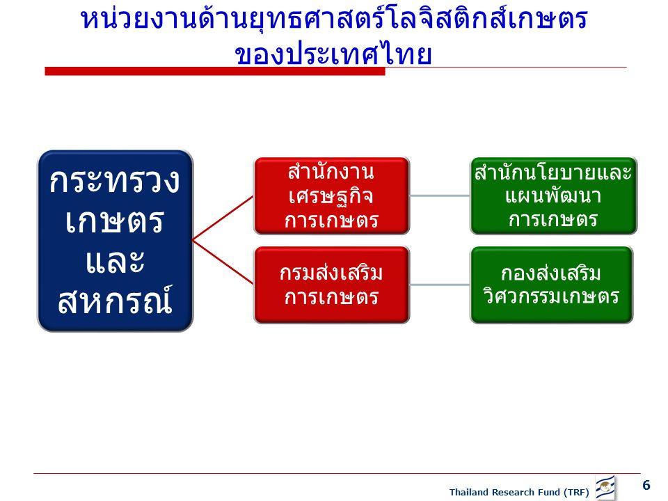 6 Thailand Research Fund (TRF) กระทรวง เกษตร และ สหกรณ์ สำนักงาน เศรษฐกิจ การเกษตร สำนักนโยบายและ แผนพัฒนา การเกษตร กรมส่งเสริม การเกษตร กองส่งเสริม วิศวกรรมเกษตร หน่วยงานด้านยุทธศาสตร์โลจิสติกส์เกษตร ของประเทศไทย