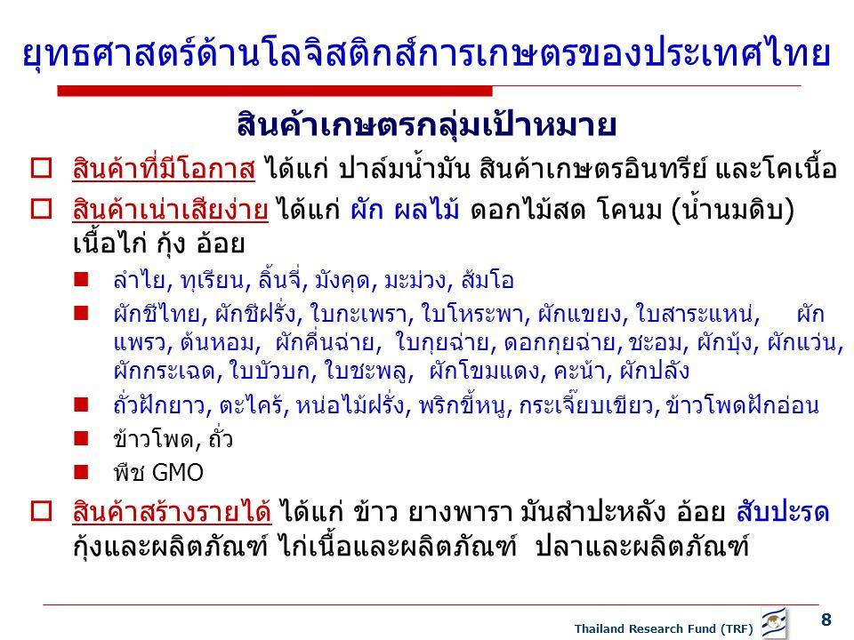 8 Thailand Research Fund (TRF)  สินค้าที่มีโอกาส ได้แก่ ปาล์มน้ำมัน สินค้าเกษตรอินทรีย์ และโคเนื้อ  สินค้าเน่าเสียง่าย ได้แก่ ผัก ผลไม้ ดอกไม้สด โคนม (น้ำนมดิบ) เนื้อไก่ กุ้ง อ้อย ลำไย, ทุเรียน, ลิ้นจี่, มังคุด, มะม่วง, ส้มโอ ผักชีไทย, ผักชีฝรั่ง, ใบกะเพรา, ใบโหระพา, ผักแขยง, ใบสาระแหน่, ผัก แพรว, ต้นหอม, ผักคื่นฉ่าย, ใบกุยฉ่าย, ดอกกุยฉ่าย, ชะอม, ผักบุ้ง, ผักแว่น, ผักกระเฉด, ใบบัวบก, ใบชะพลู, ผักโขมแดง, คะน้า, ผักปลัง ถั่วฝักยาว, ตะไคร้, หน่อไม้ฝรั่ง, พริกขี้หนู, กระเจี๊ยบเขียว, ข้าวโพดฝักอ่อน ข้าวโพด, ถั่ว พืช GMO  สินค้าสร้างรายได้ ได้แก่ ข้าว ยางพารา มันสำปะหลัง อ้อย สับปะรด กุ้งและผลิตภัณฑ์ ไก่เนื้อและผลิตภัณฑ์ ปลาและผลิตภัณฑ์ ยุทธศาสตร์ด้านโลจิสติกส์การเกษตรของประเทศไทย สินค้าเกษตรกลุ่มเป้าหมาย
