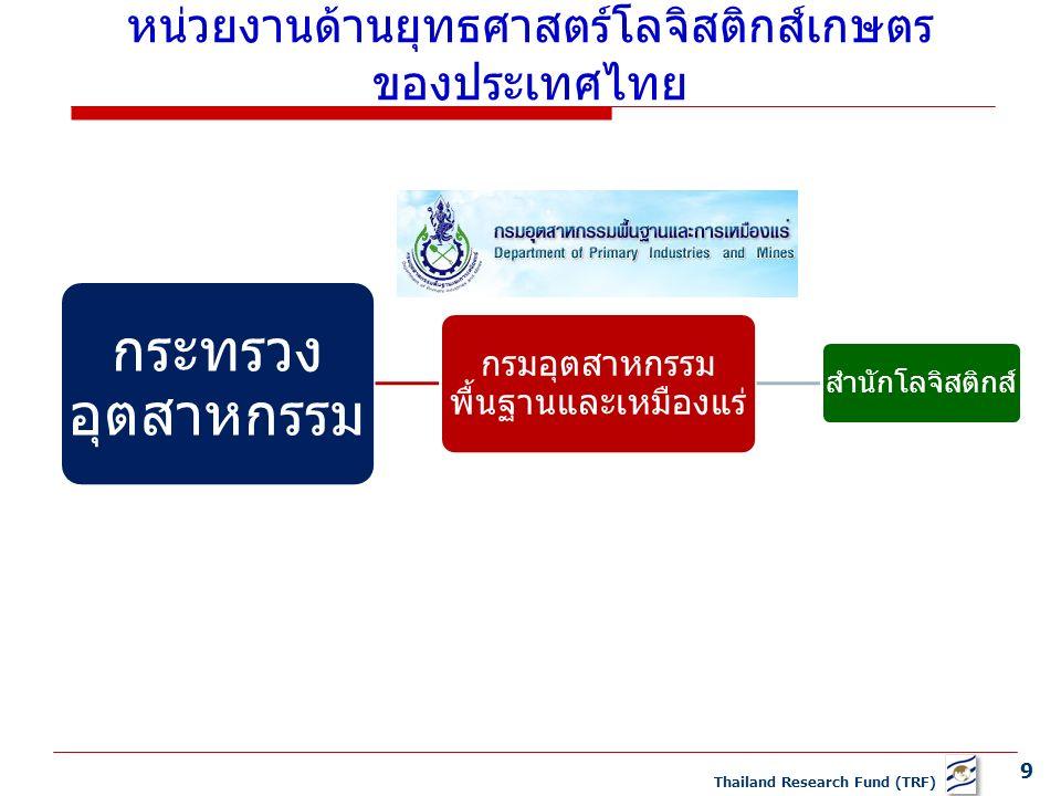 9 Thailand Research Fund (TRF) กระทรวง อุตสาหกรรม กรมอุตสาหกรรม พื้นฐานและเหมืองแร่ สำนักโลจิสติกส์ หน่วยงานด้านยุทธศาสตร์โลจิสติกส์เกษตร ของประเทศไทย