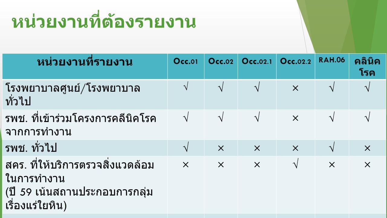 หน่วยงานที่ต้องรายงาน หน่วยงานที่รายงาน Occ. 01 Occ.