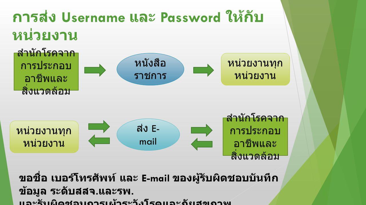 การส่ง Username และ Password ให้กับ หน่วยงาน สำนักโรคจาก การประกอบ อาชีพและ สิ่งแวดล้อม หนังสือ ราชการ หน่วยงานทุก หน่วยงาน สำนักโรคจาก การประกอบ อาชีพและ สิ่งแวดล้อม ส่ง E- mail ขอชื่อ เบอร์โทรศัพท์ และ E-mail ของผู้รับผิดชอบบันทึก ข้อมูล ระดับสสจ.