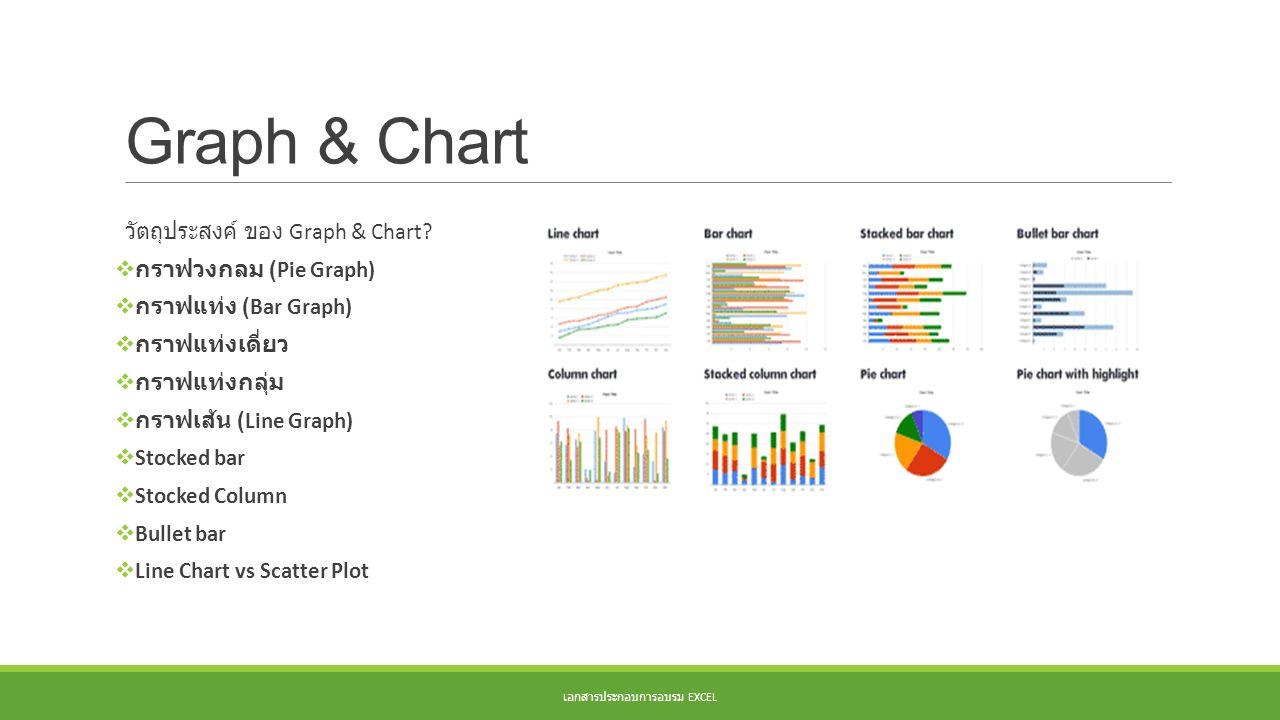 Graph & Chart เอกสารประกอบการอบรม EXCEL วัตถุประสงค์ ของ Graph & Chart?  กราฟวงกลม (Pie Graph)  กราฟแท่ง (Bar Graph)  กราฟแท่งเดี่ยว  กราฟแท่งกลุ่