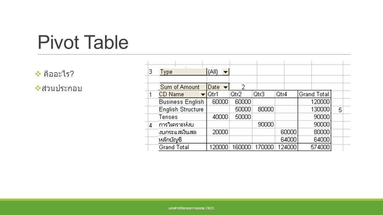 Pivot Table เอกสารประกอบการอบรม EXCEL  คืออะไร ?  ส่วนประกอบ