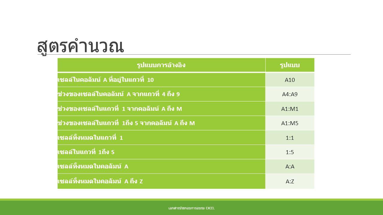 Excel Online เอกสารประกอบการอบรม EXCEL