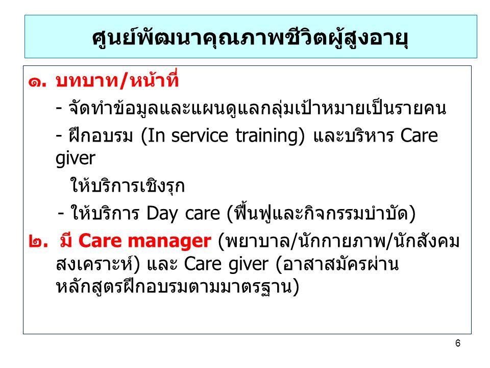 ศูนย์พัฒนาคุณภาพชีวิตผู้สูงอายุ ๑.บทบาท/หน้าที่ - จัดทำข้อมูลและแผนดูแลกลุ่มเป้าหมายเป็นรายคน - ฝึกอบรม (In service training) และบริหาร Care giver ให้บริการเชิงรุก - ให้บริการ Day care (ฟื้นฟูและกิจกรรมบำบัด) ๒.