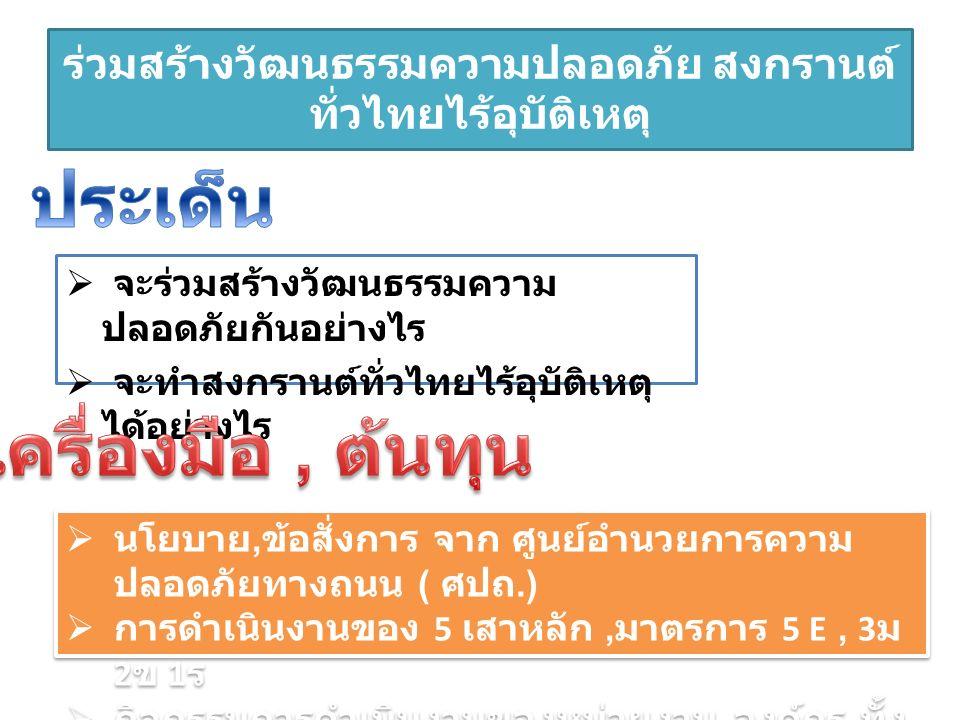 ร่วมสร้างวัฒนธรรมความปลอดภัย สงกรานต์ ทั่วไทยไร้อุบัติเหตุ  จะร่วมสร้างวัฒนธรรมความ ปลอดภัยกันอย่างไร  จะทำสงกรานต์ทั่วไทยไร้อุบัติเหตุ ได้อย่างไร 