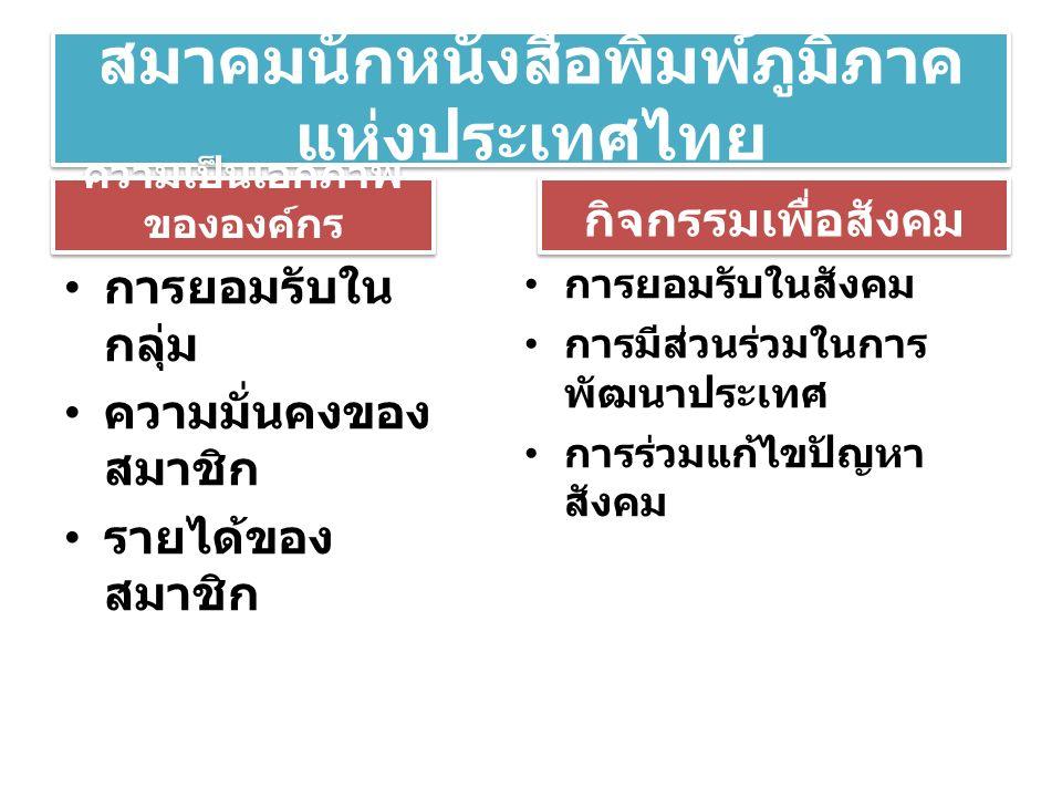 สมาคมนักหนังสือพิมพ์ภูมิภาค แห่งประเทศไทย ความเป็นเอกภาพ ขององค์กร การยอมรับใน กลุ่ม ความมั่นคงของ สมาชิก รายได้ของ สมาชิก กิจกรรมเพื่อสังคม การยอมรับ