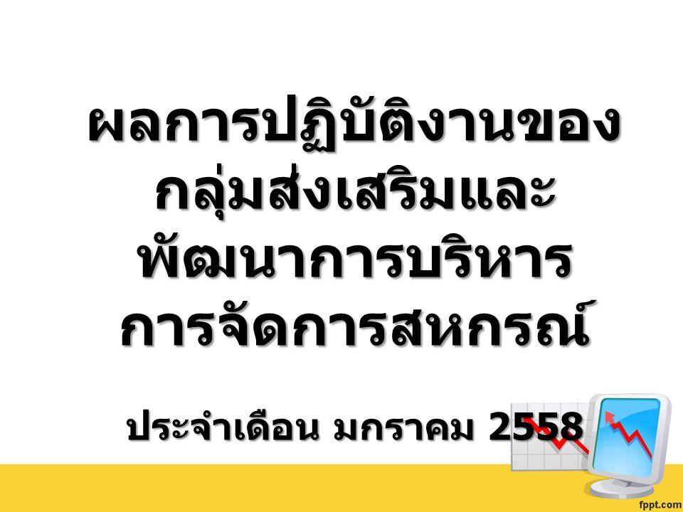 ผลการปฏิบัติงานของ กลุ่มส่งเสริมและ พัฒนาการบริหาร การจัดการสหกรณ์ ประจำเดือน มกราคม 2558
