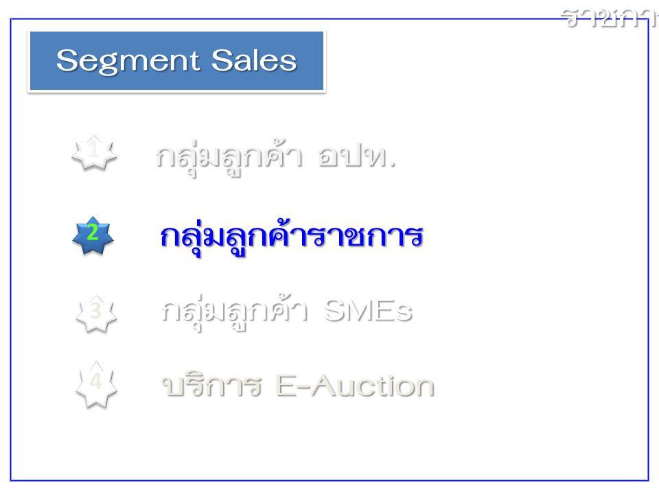 Segment Sales 1 1 2 2 3 3 กลุ่มลูกค้า อปท.