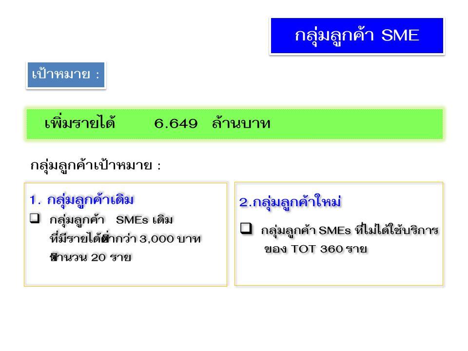 กลุ่มลูกค้า SME 1.