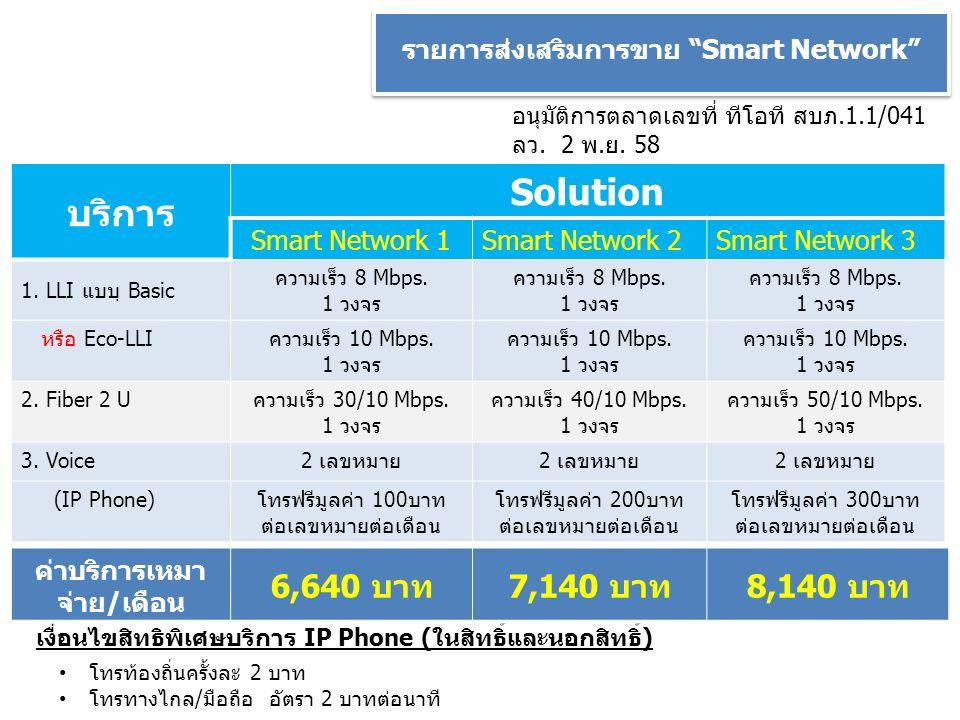 รายการส่งเสริมการขาย Smart Network บริการ Solution Smart Network 1Smart Network 2Smart Network 3 1.