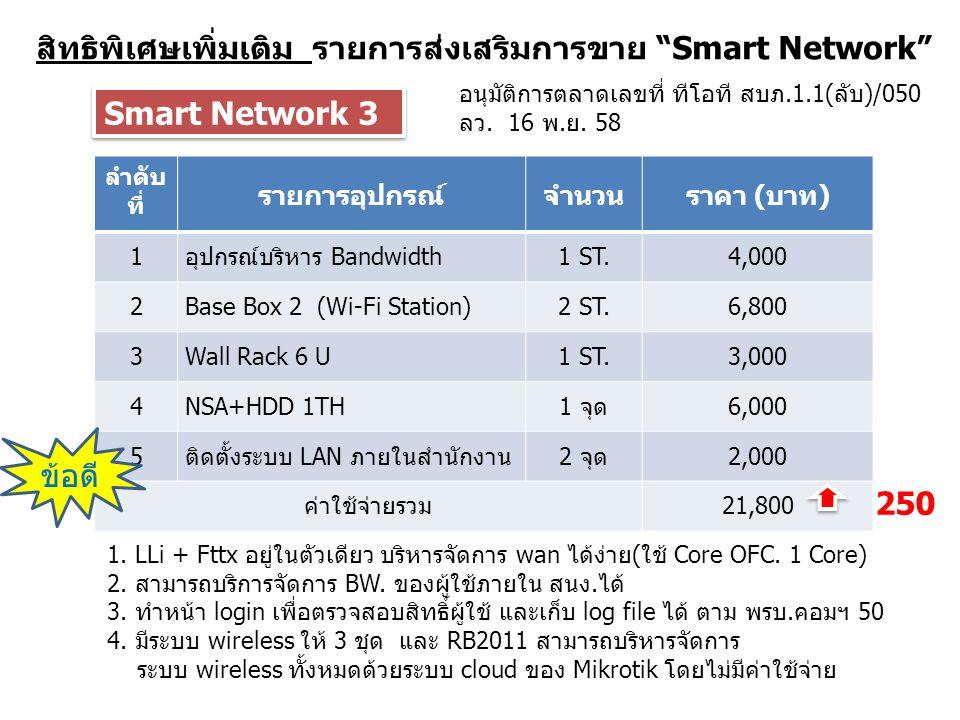 สิทธิพิเศษเพิ่มเติม รายการส่งเสริมการขาย Smart Network อนุมัติการตลาดเลขที่ ทีโอที สบภ.1.1(ลับ)/050 ลว.