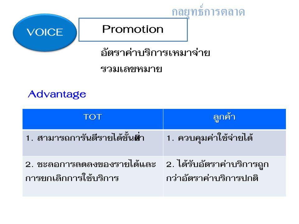 กลยุทธ์การตลาด Promotion VOICE อัตราค่าบริการเหมาจ่าย รวมเลขหมาย AdvantageTOTลูกค้า 1.