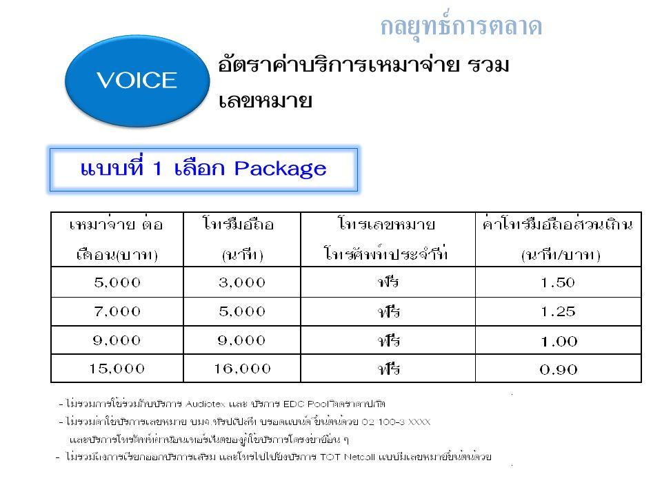 กลยุทธ์การตลาด VOICE อัตราค่าบริการเหมาจ่าย รวม เลขหมาย แบบที่ 1 เลือก Package