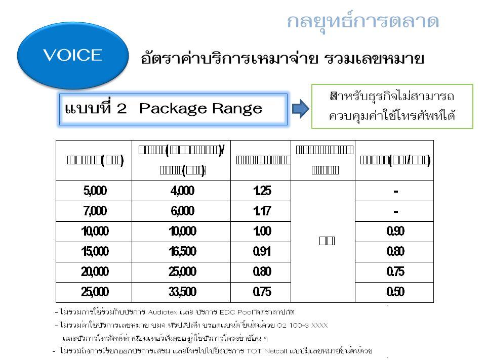กลยุทธ์การตลาด VOICE อัตราค่าบริการเหมาจ่าย รวมเลขหมาย แบบที่ 2 Package Range สำหรับธุรกิจไม่สามารถ ควบคุมค่าใช้โทรศัพท์ได้