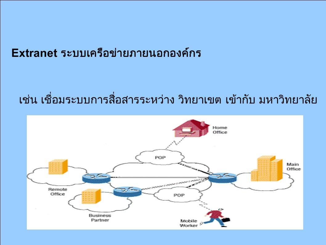 Extranet ระบบเครือข่ายภายนอกองค์กร เช่น เชื่อมระบบการสื่อสารระหว่าง วิทยาเขต เข้ากับ มหาวิทยาลัย