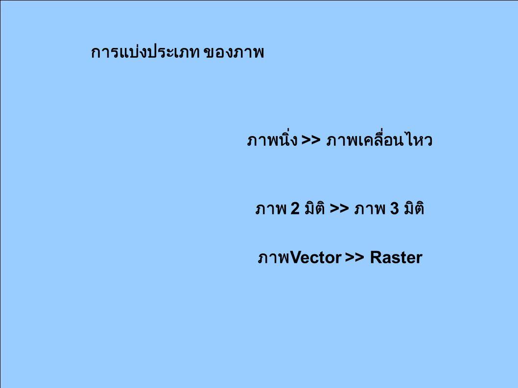 การแบ่งประเภท ของภาพ ภาพนิ่ง >> ภาพเคลื่อนไหว ภาพ 2 มิติ >> ภาพ 3 มิติ ภาพ Vector >> Raster