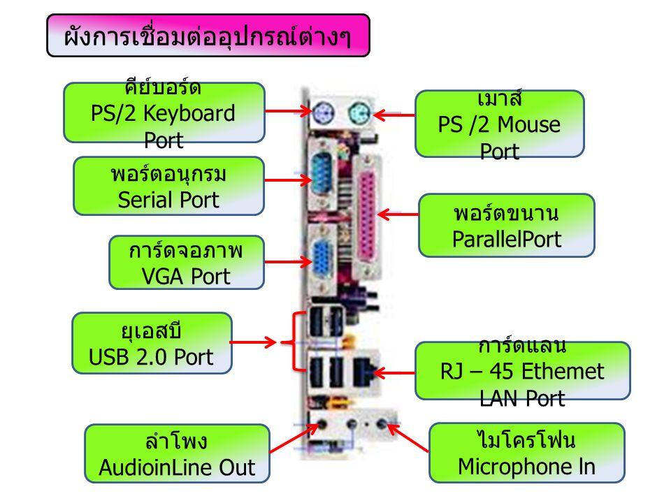 ผังการเชื่อมต่ออุปกรณ์ต่างๆ เมาส์ PS /2 Mouse Port พอร์ตขนาน ParallelPort การ์ดแลน RJ – 45 Ethemet LAN Port ไมโครโฟน Microphone ln คีย์บอร์ด PS/2 Keyb