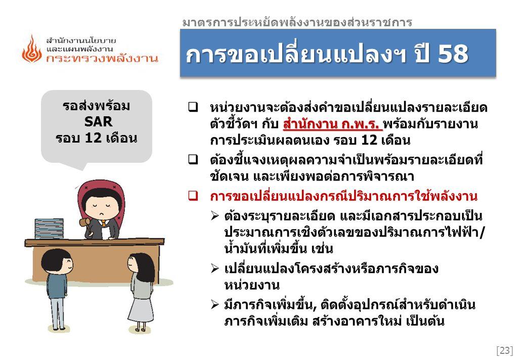 รอส่งพร้อม SAR รอบ 12 เดือน [23] การขอเปลี่ยนแปลงฯ ปี 58 มาตรการประหยัดพลังงานของส่วนราชการ