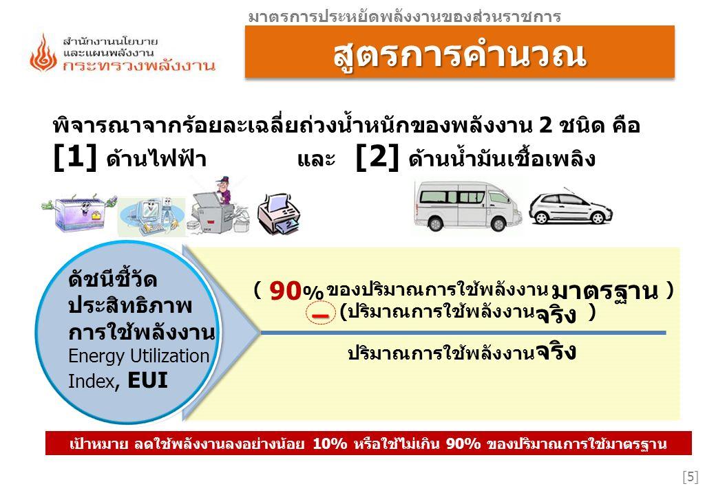 [5][5] พิจารณาจากร้อยละเฉลี่ยถ่วงน้ำหนักของพลังงาน 2 ชนิด คือ [1] ด้านไฟฟ้า และ [2] ด้านน้ำมันเชื้อเพลิง ดัชนีชี้วัด ประสิทธิภาพ การใช้พลังงาน Energy Utilization Index, EUI ( ของปริมาณการใช้พลังงาน ) (ปริมาณการใช้พลังงาน ) ปริมาณการใช้พลังงาน จริง มาตรฐาน จริง 90 % – เป้าหมาย ลดใช้พลังงานลงอย่างน้อย 10% หรือใช้ไม่เกิน 90% ของปริมาณการใช้มาตรฐาน มาตรการประหยัดพลังงานของส่วนราชการ สูตรการคำนวณสูตรการคำนวณ
