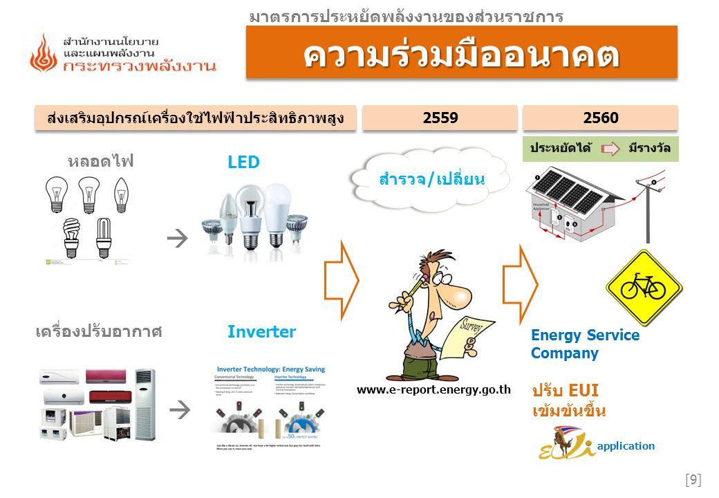 [9][9] หลอดไฟ LED ปรับ EUI เข้มข้นขึ้น เครื่องปรับอากาศ Inverter มาตรการประหยัดพลังงานของส่วนราชการ ความร่วมมืออนาคตความร่วมมืออนาคต Energy Service Company   ส่งเสริมอุปกรณ์เครื่องใช้ไฟฟ้าประสิทธิภาพสูง สำรวจ/เปลี่ยน www.e-report.energy.go.th 2559 2560 application