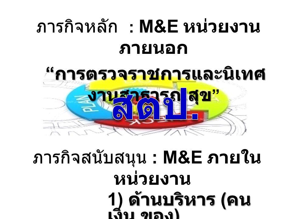 ภารกิจหลัก : M&E หน่วยงาน ภายนอก การตรวจราชการและนิเทศ งานสาธารณสุข การตรวจราชการและนิเทศ งานสาธารณสุข ภารกิจสนับสนุน : M&E ภายใน หน่วยงาน ด้านบริหาร ( คน เงิน ของ ) 1) ด้านบริหาร ( คน เงิน ของ ) 2) ด้านวิชาการ