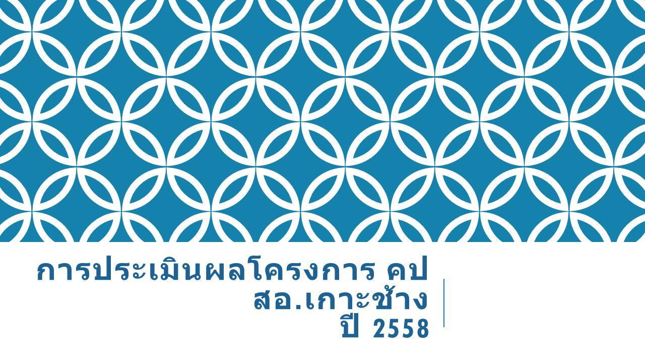 การประเมินผลโครงการ คป สอ. เกาะช้าง ปี 2558