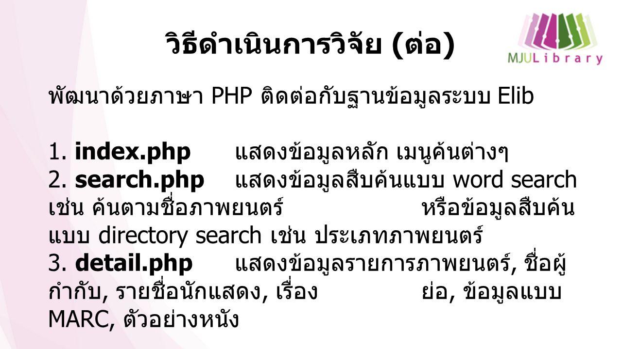 วิธีดำเนินการวิจัย ( ต่อ ) พัฒนาด้วยภาษา PHP ติดต่อกับฐานข้อมูลระบบ Elib 1. index.php แสดงข้อมูลหลัก เมนูค้นต่างๆ 2. search.php แสดงข้อมูลสืบค้นแบบ wo