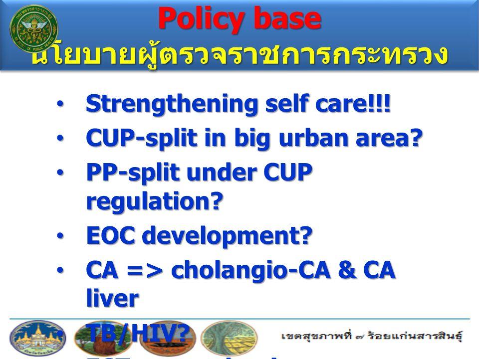 Policy base นโยบายผู้ตรวจราชการกระทรวง Strengthening self care!!!Strengthening self care!!! CUP-split in big urban area?CUP-split in big urban area? P