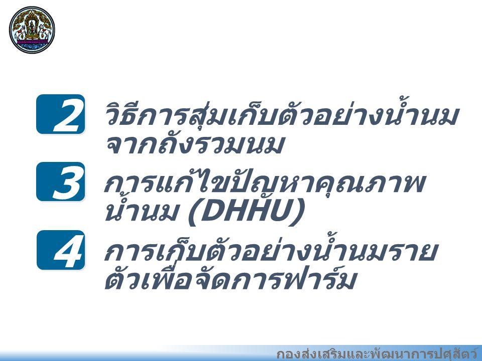 กองส่งเสริมและพัฒนาการปศุสัตว์ 2 วิธีการสุ่มเก็บตัวอย่างน้ำนม จากถังรวมนม แนว ทางการ พัฒนา อุตสาหก รรมที่ ผ่านมา ของไทย 3 การแก้ไขปัญหาคุณภาพ น้ำนม (DHHU) 4 การเก็บตัวอย่างน้ำนมราย ตัวเพื่อจัดการฟาร์ม