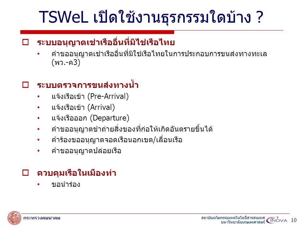 สถาบันนวัตกรรมเทคโนโลยีสารสนเทศ มหาวิทยาลัยเกษตรศาสตร์ กระทรวงคมนาคม TSWeL เปิดใช้งานธุรกรรมใดบ้าง ?  ระบบอนุญาตเช่าเรืออื่นที่มิไช่เรือไทย คำขออนุญา