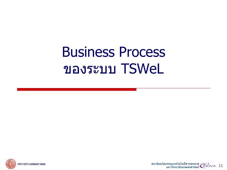 สถาบันนวัตกรรมเทคโนโลยีสารสนเทศ มหาวิทยาลัยเกษตรศาสตร์ กระทรวงคมนาคม 11 Business Process ของระบบ TSWeL