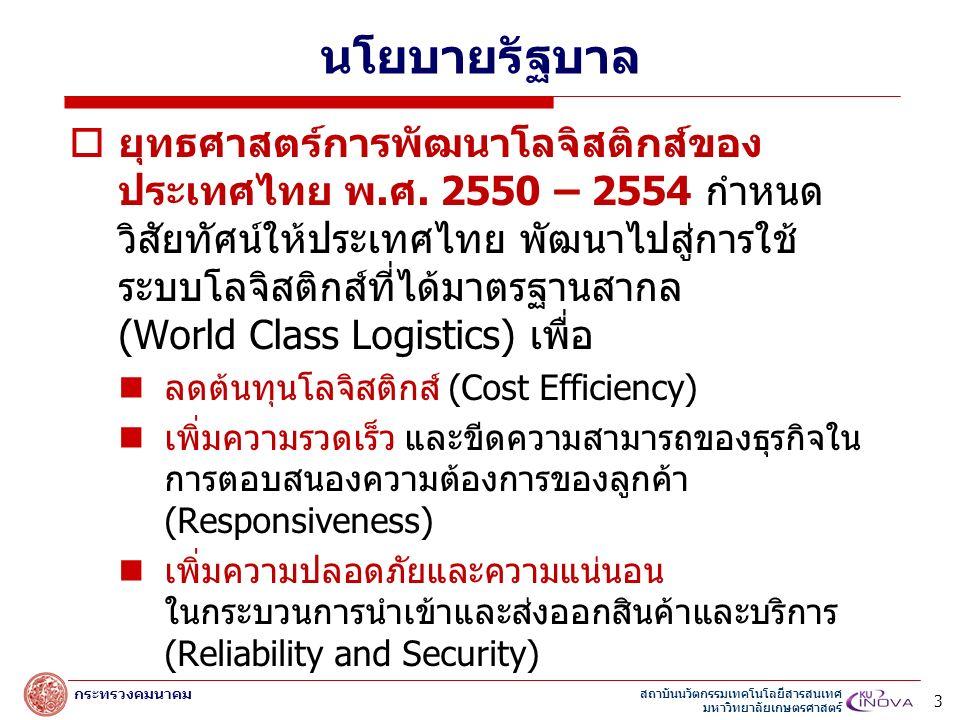 สถาบันนวัตกรรมเทคโนโลยีสารสนเทศ มหาวิทยาลัยเกษตรศาสตร์ กระทรวงคมนาคม นโยบายรัฐบาล  ยุทธศาสตร์การพัฒนาโลจิสติกส์ของ ประเทศไทย พ.ศ. 2550 – 2554 กำหนด ว