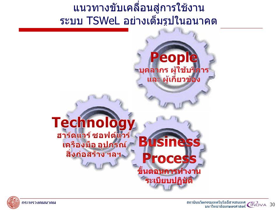 สถาบันนวัตกรรมเทคโนโลยีสารสนเทศ มหาวิทยาลัยเกษตรศาสตร์ กระทรวงคมนาคม แนวทางขับเคลื่อนสู่การใช้งาน ระบบ TSWeL อย่างเต็มรูปในอนาคต 30