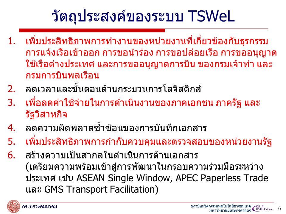 สถาบันนวัตกรรมเทคโนโลยีสารสนเทศ มหาวิทยาลัยเกษตรศาสตร์ กระทรวงคมนาคม 6 วัตถุประสงค์ของระบบ TSWeL 1.เพิ่มประสิทธิภาพการทำงานของหน่วยงานที่เกี่ยวข้องกับธุรกรรม การแจ้งเรือเข้าออก การขอนำร่อง การขอปล่อยเรือ การขออนุญาต ใช้เรือต่างประเทศ และการขออนุญาตการบิน ของกรมเจ้าท่า และ กรมการบินพลเรือน 2.ลดเวลาและขั้นตอนด้านกระบวนการโลจิสติกส์ 3.เพื่อลดค่าใช้จ่ายในการดำเนินงานของภาคเอกชน ภาครัฐ และ รัฐวิสาหกิจ 4.ลดความผิดพลาดซ้ำซ้อนของการบันทึกเอกสาร 5.เพิ่มประสิทธิภาพการกำกับควบคุมและตรวจสอบของหน่วยงานรัฐ 6.สร้างความเป็นสากลในดำเนินการด้านเอกสาร (เตรียมความพร้อมเข้าสู่การพัฒนาในกรอบความร่วมมือระหว่าง ประเทศ เช่น ASEAN Single Window, APEC Paperless Trade และ GMS Transport Facilitation)