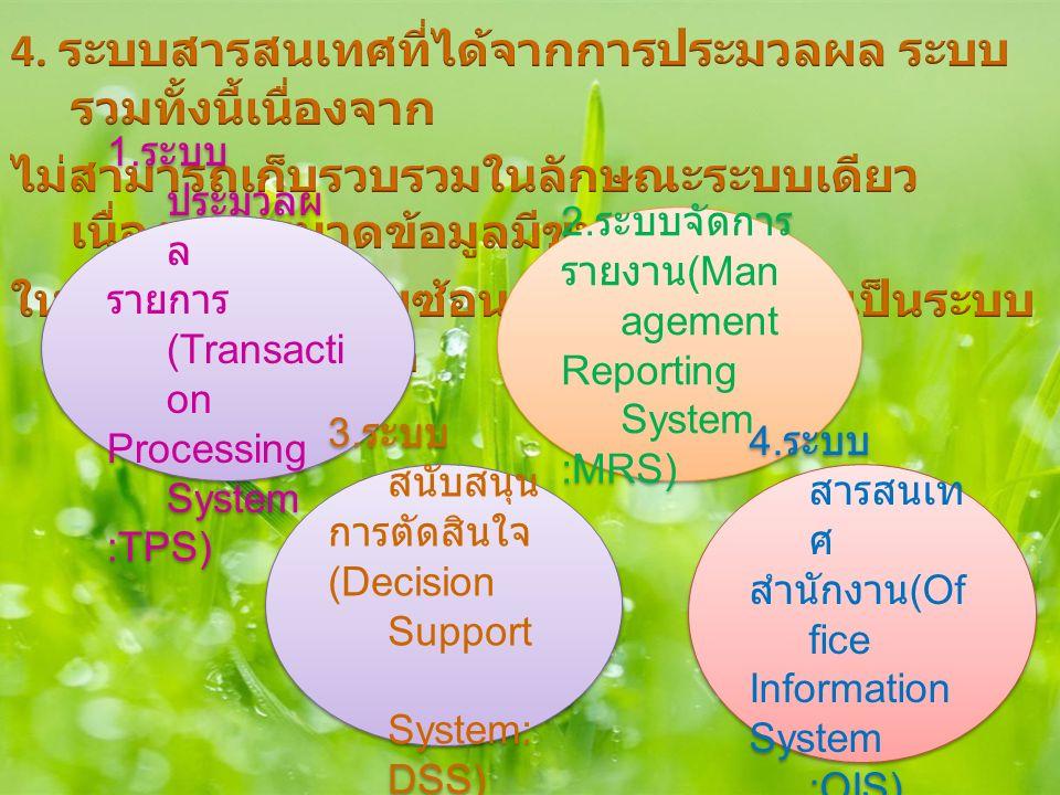 1. ระบบ ประมวลผ ล รายการ (Transacti on Processing System :TPS) 1. ระบบ ประมวลผ ล รายการ (Transacti on Processing System :TPS) 2. ระบบจัดการ รายงาน (Ma