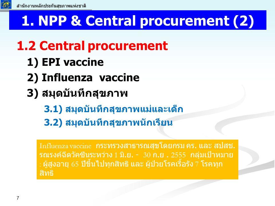 สำนักงานหลักประกันสุขภาพแห่งชาติ NATIONAL HEALTH SECURITY OFFICE สำนักงานหลักประกันสุขภาพแห่งชาติ NATIONAL HEALTH SECURITY OFFICE 1.2 Central procurement 1) EPI vaccine 2) Influenza vaccine 3) สมุดบันทึกสุขภาพ 3.1) สมุดบันทึกสุขภาพแม่และเด็ก 3.2) สมุดบันทึกสุขภาพนักเรียน 7 1.
