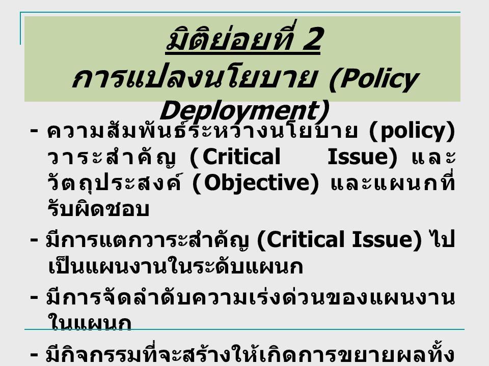 มิติย่อยที่ 2 การแปลงนโยบาย (Policy Deployment) - ความสัมพันธ์ระหว่างนโยบาย (policy) วาระสำคัญ (Critical Issue) และ วัตถุประสงค์ (Objective) และแผนกที่ รับผิดชอบ - มีการแตกวาระสำคัญ (Critical Issue) ไป เป็นแผนงานในระดับแผนก - มีการจัดลำดับความเร่งด่วนของแผนงาน ในแผนก - มีกิจกรรมที่จะสร้างให้เกิดการขยายผลทั้ง ในแนวราบและแนวดิ่ง - มีการทบทวนความคืบหน้าในแผนก