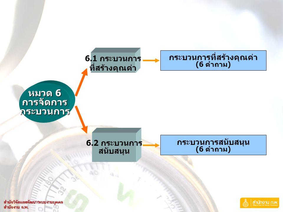 หมวด 6 การจัดการกระบวนการ 6.1 กระบวนการ ที่สร้างคุณค่า 6.2 กระบวนการ สนับสนุน กระบวนการที่สร้างคุณค่า (6 คำถาม ) กระบวนการสนับสนุน (6 คำถาม )