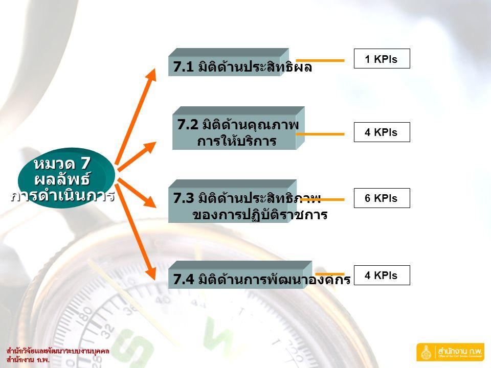 หมวด 7 ผลลัพธ์การดำเนินการ 7.1 มิติด้านประสิทธิผล 7.2 มิติด้านคุณภาพ การให้บริการ 7.3 มิติด้านประสิทธิภาพ ของการปฏิบัติราชการ 7.4 มิติด้านการพัฒนาองค์