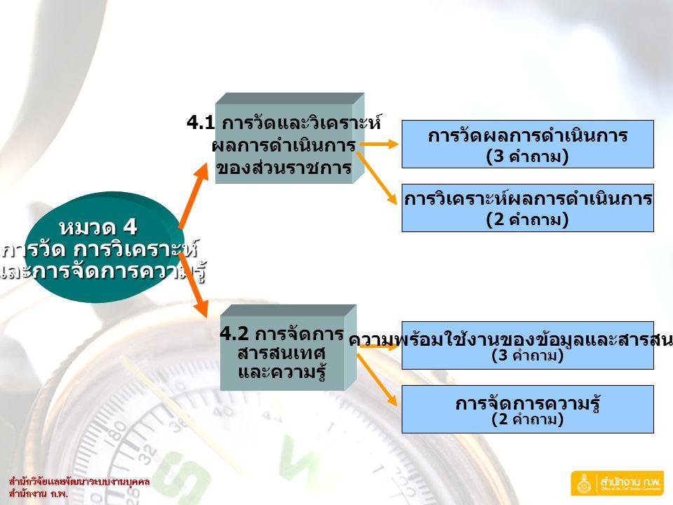 หมวด 4 การวัด การวิเคราะห์ และการจัดการความรู้ 4.1 การวัดและวิเคราะห์ ผลการดำเนินการ ของส่วนราชการ 4.2 การจัดการ สารสนเทศ และความรู้ การวัดผลการดำเนิน